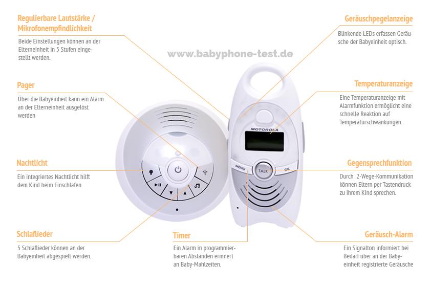 Funktionen des Motorola MBP 15