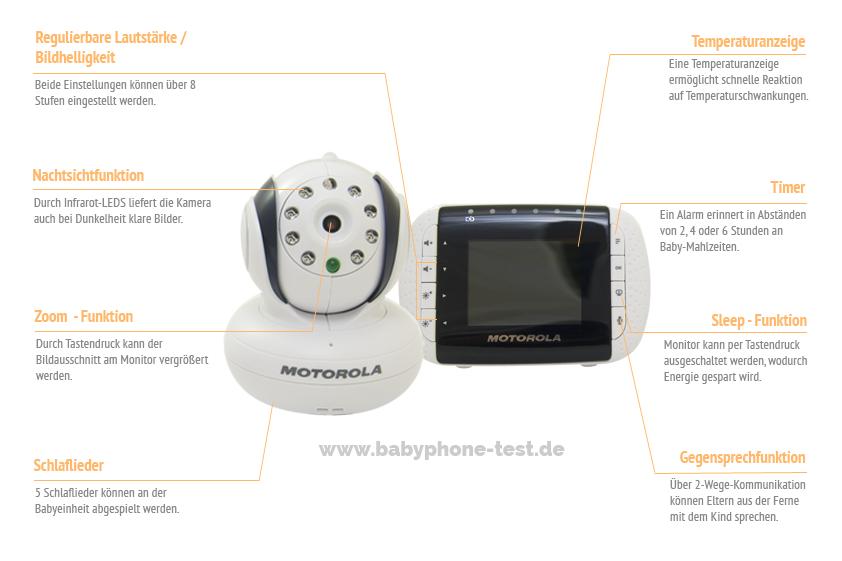 Funktionen des Motorola MBP 33