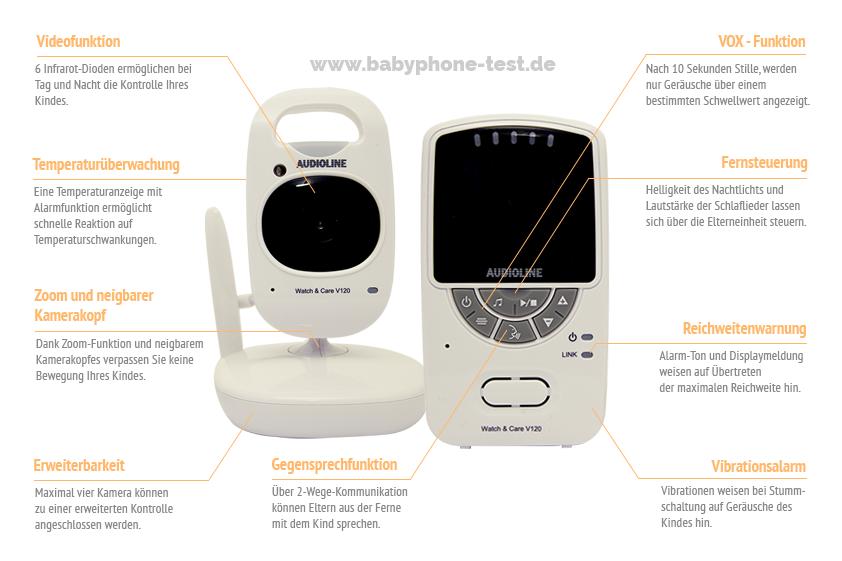 Funktionen des Audioline Watch & Care V 120