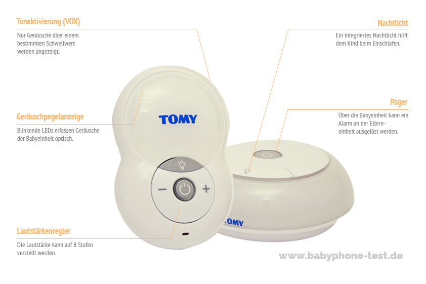 Funktionen des Tomy Digital TF 500